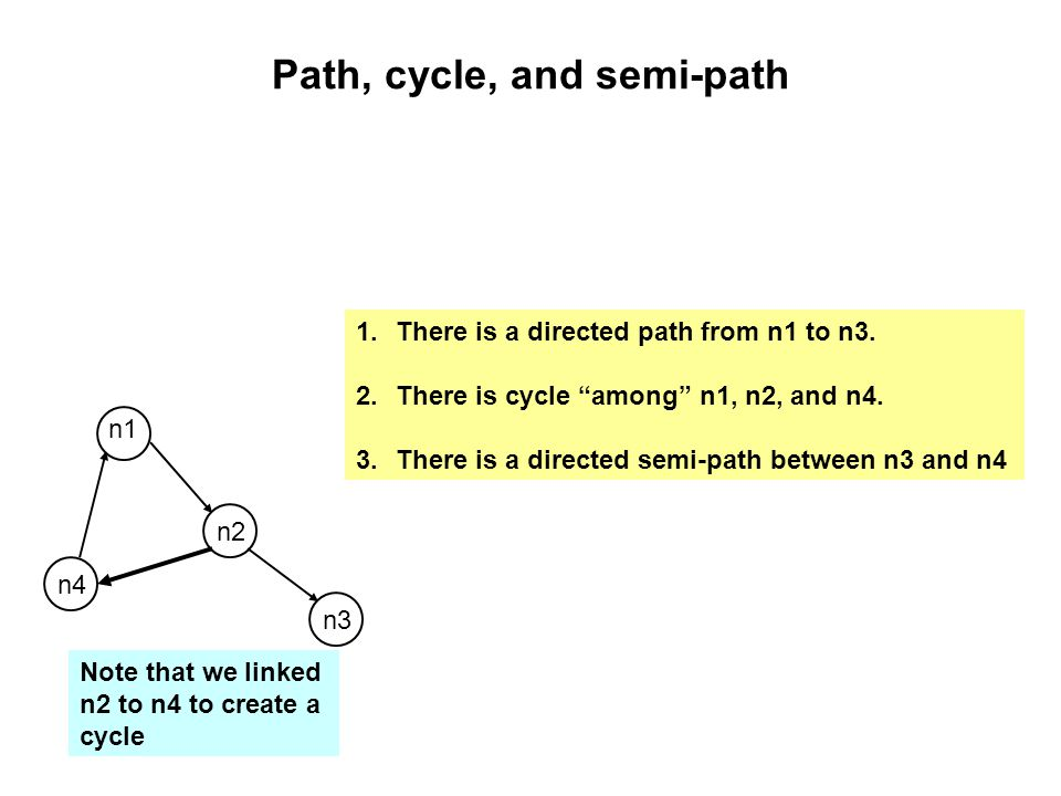Path, cycle, and semi-path