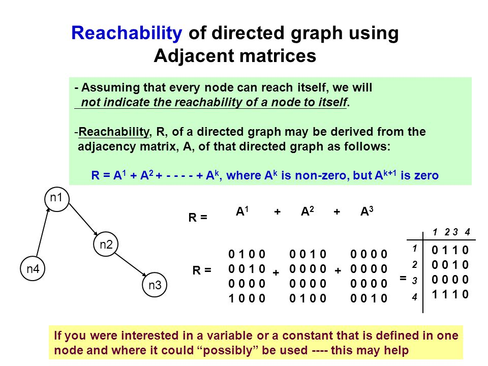 Reachability of directed graph using Adjacent matrices