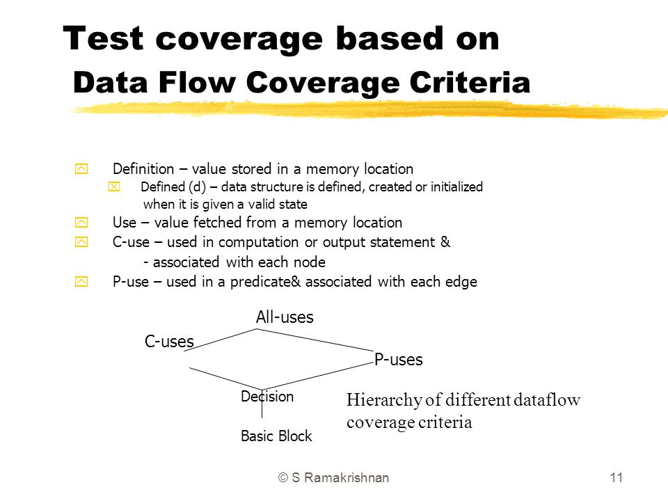 Test coverage based on Data Flow Coverage Criteria