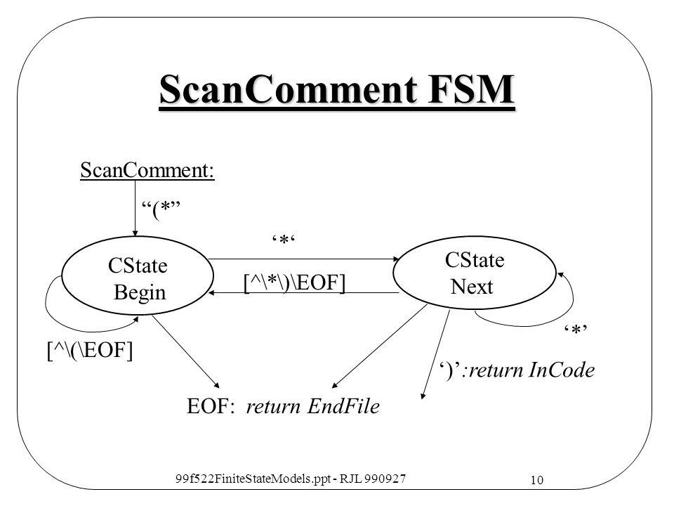 ScanComment FSM ScanComment: (* '*' CState CState Next Begin