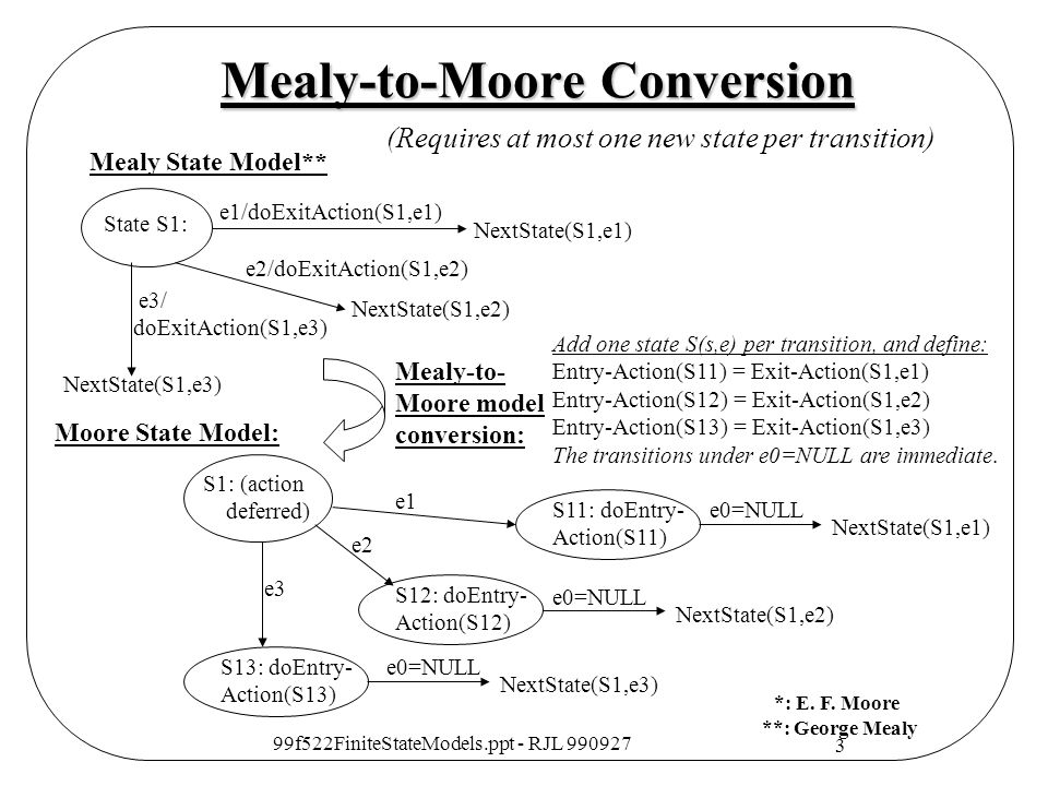 Mealy-to-Moore Conversion