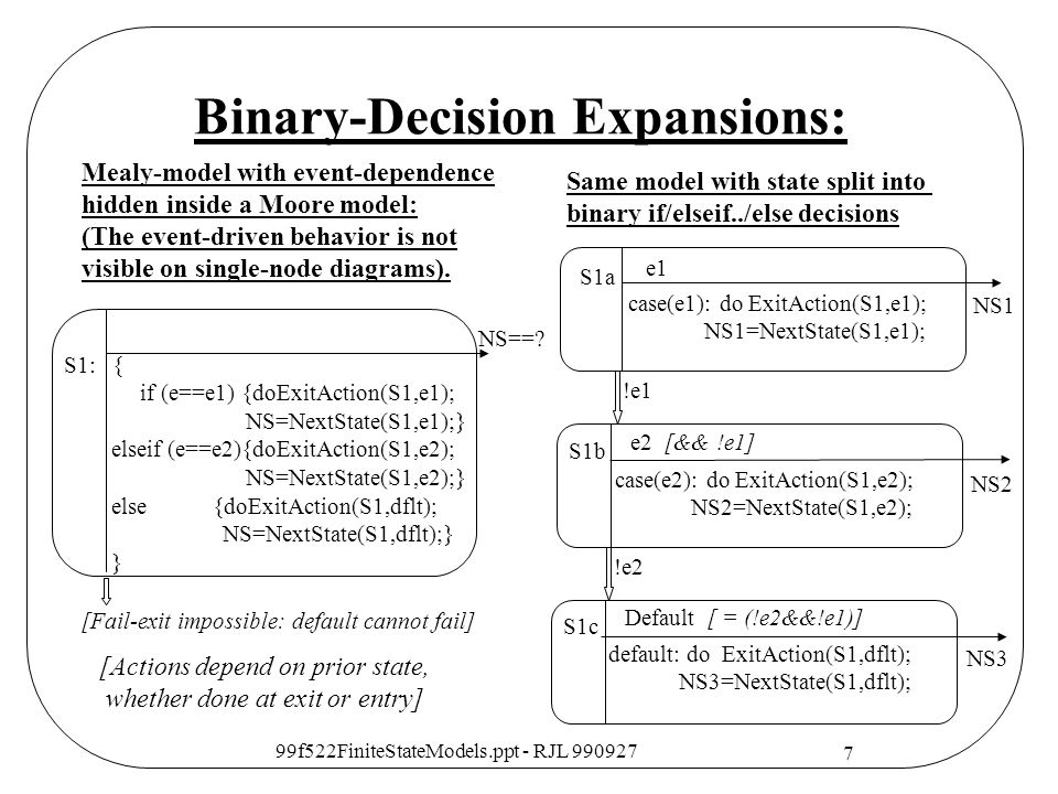 Binary-Decision Expansions: