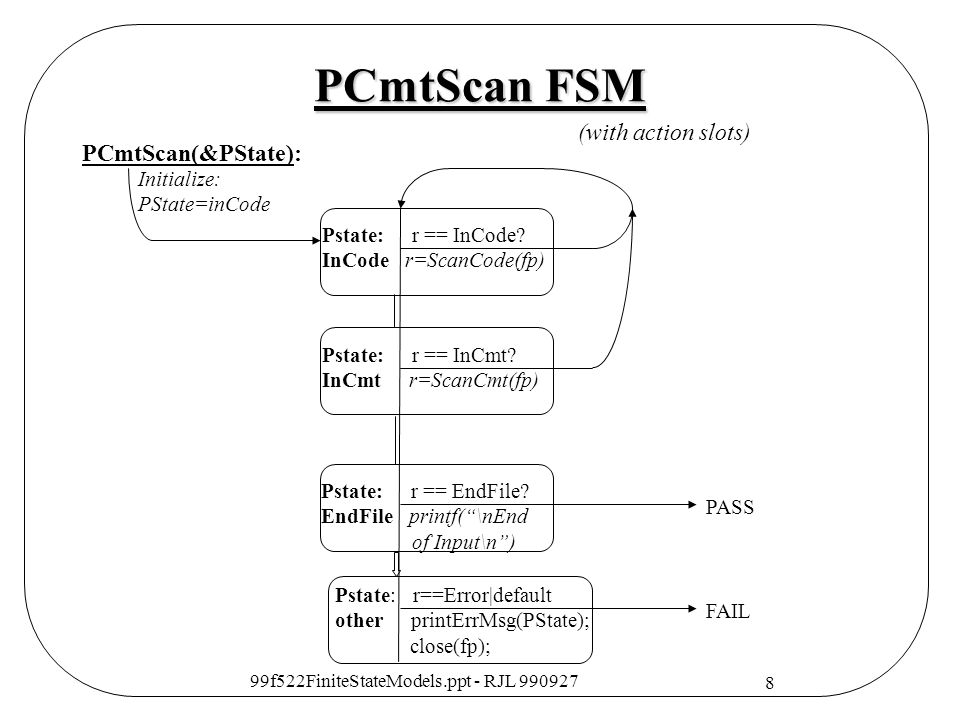 PCmtScan FSM (with action slots) PCmtScan(&PState): Initialize: