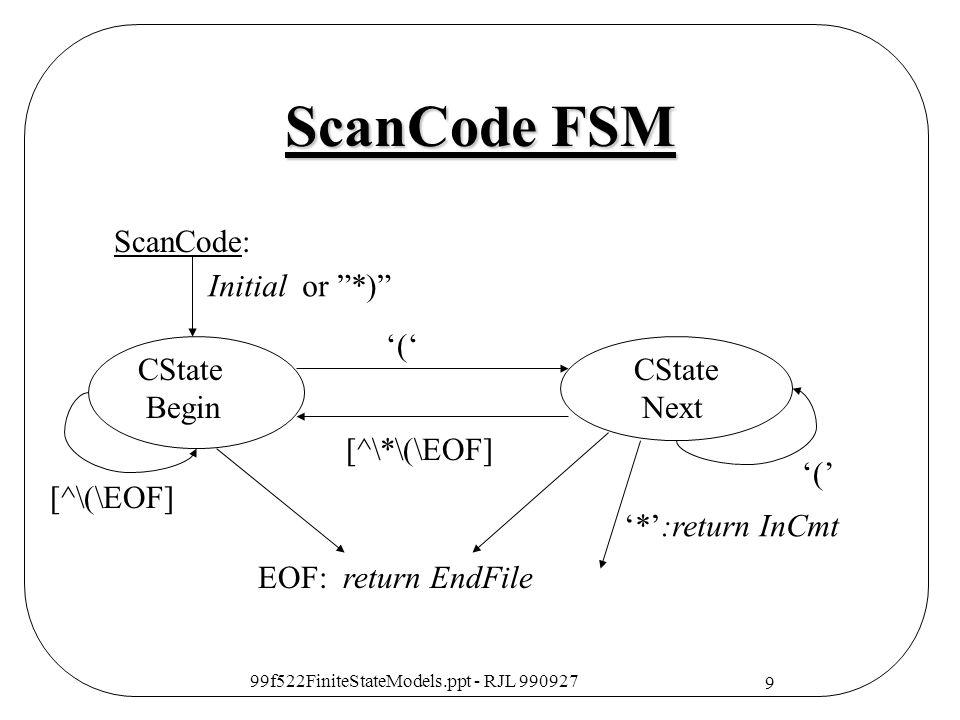 ScanCode FSM ScanCode: Initial or *) '(' CState Begin CState Next