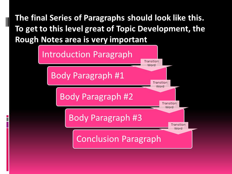 The final Series of Paragraphs should look like this