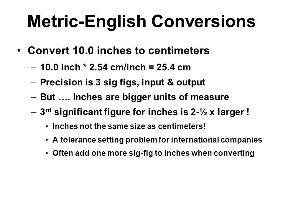 Metric-English Conversions