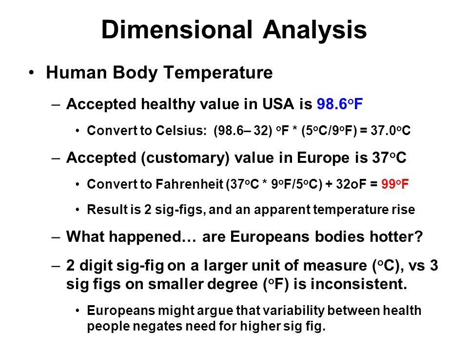 Dimensional Analysis Human Body Temperature