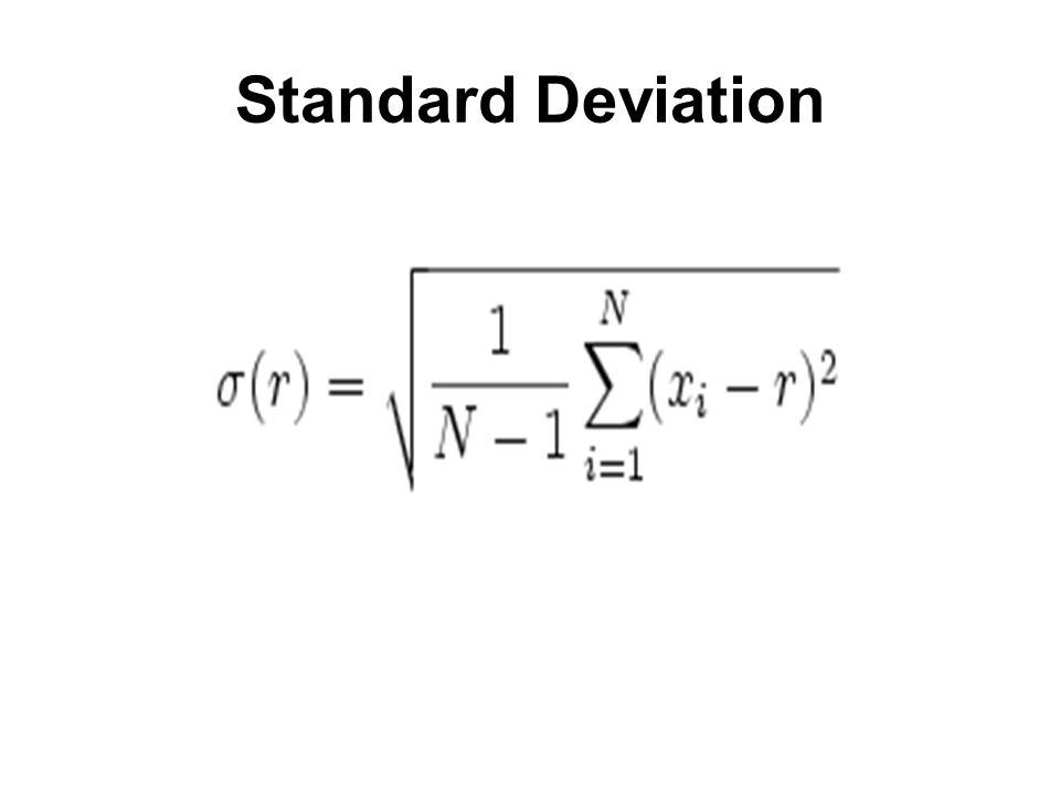 Standard Deviation 43