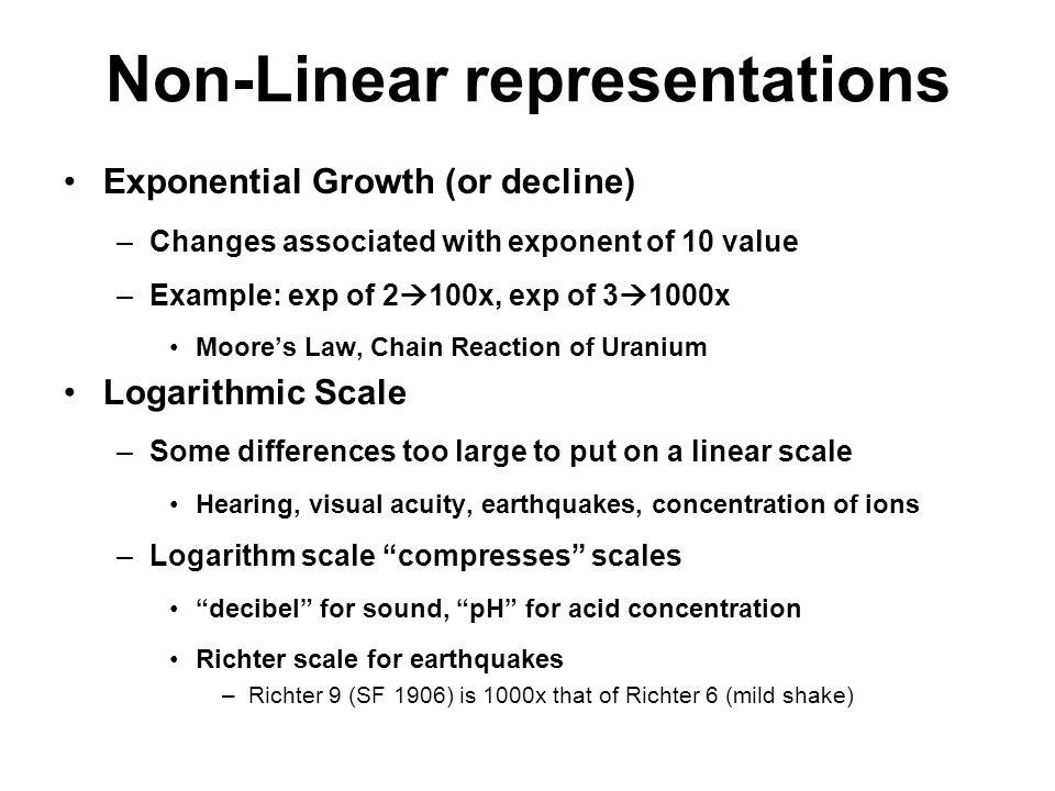 Non-Linear representations