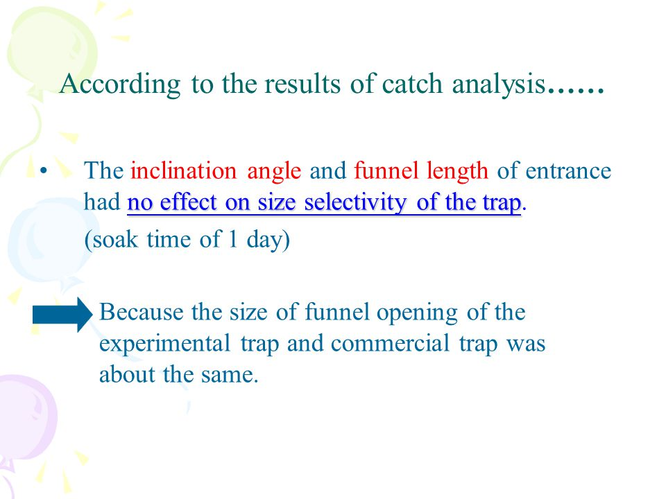 According to the results of catch analysis……
