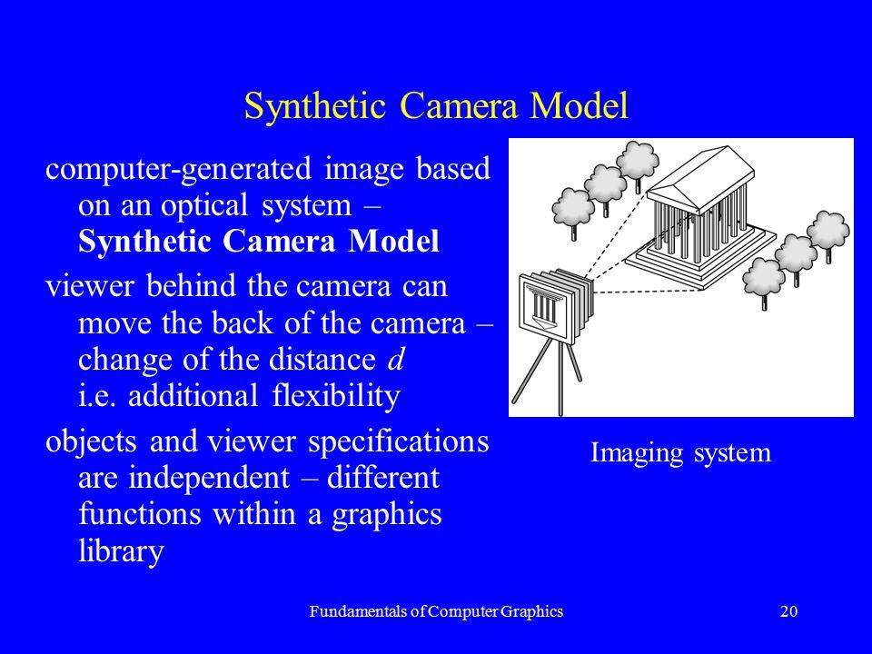 Synthetic Camera Model