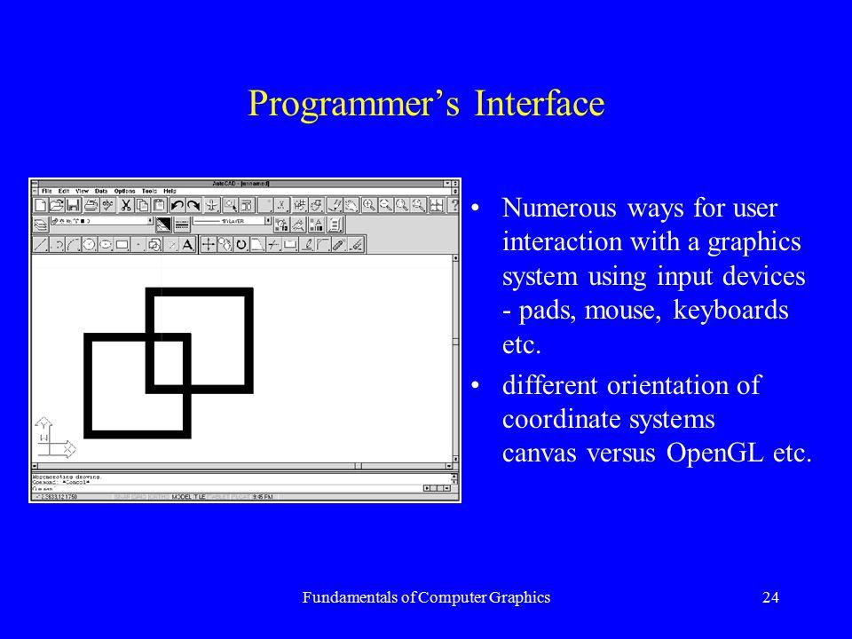 Programmer's Interface