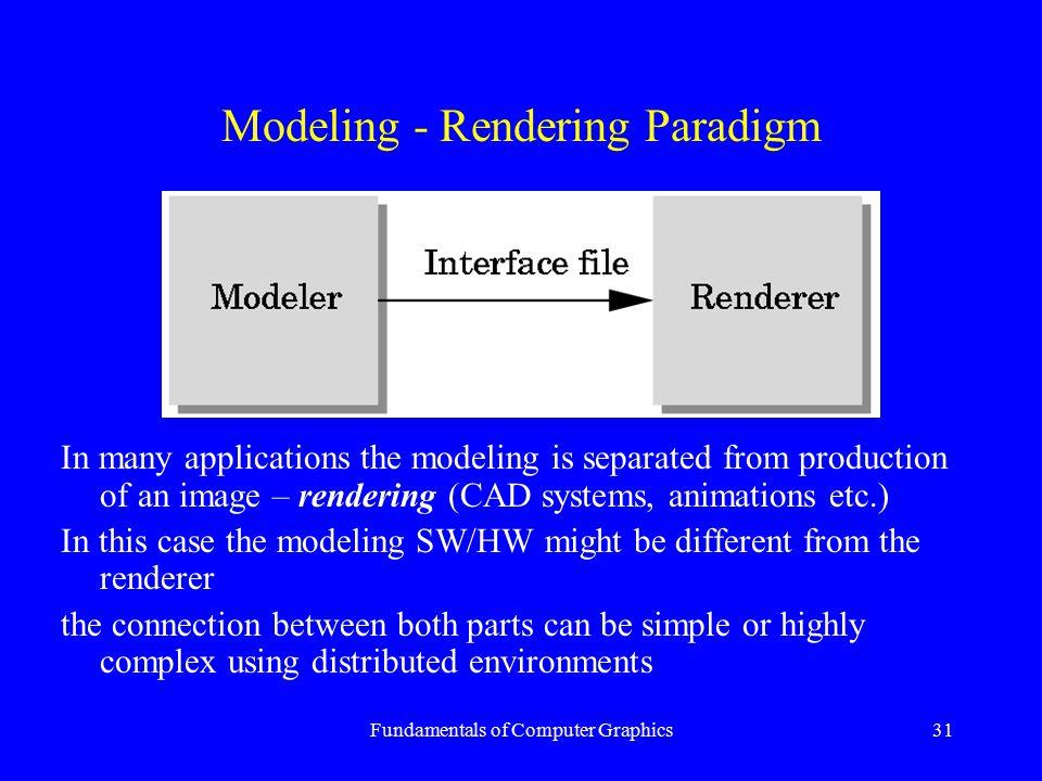 Modeling - Rendering Paradigm