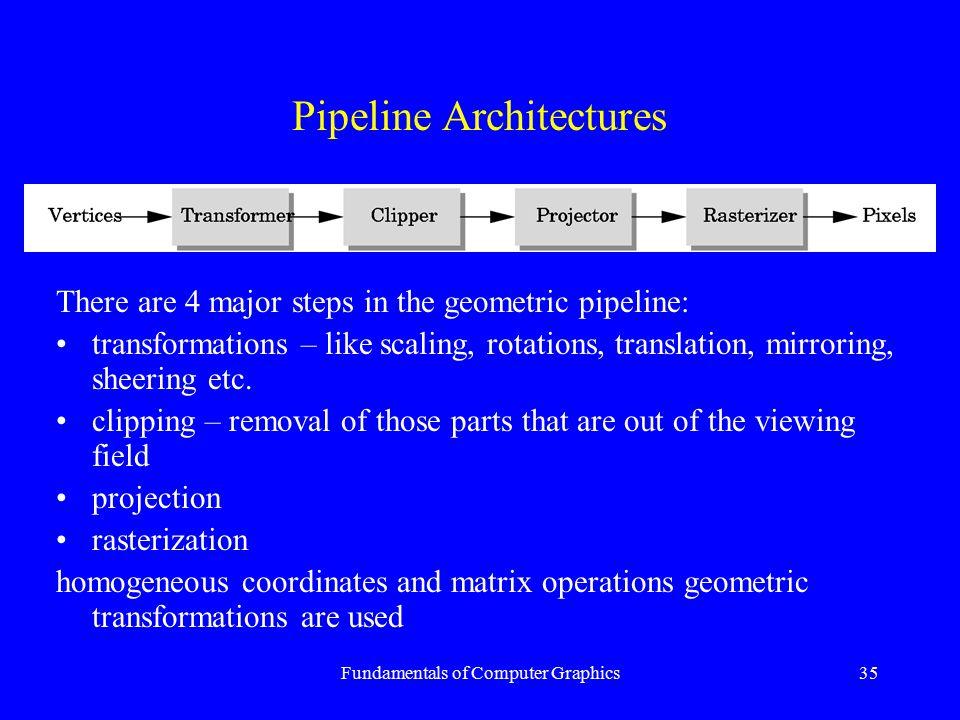 Pipeline Architectures