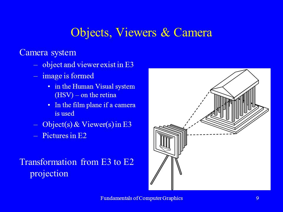 Objects, Viewers & Camera