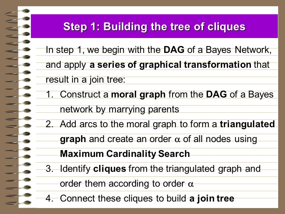 Step 1: Building the tree of cliques