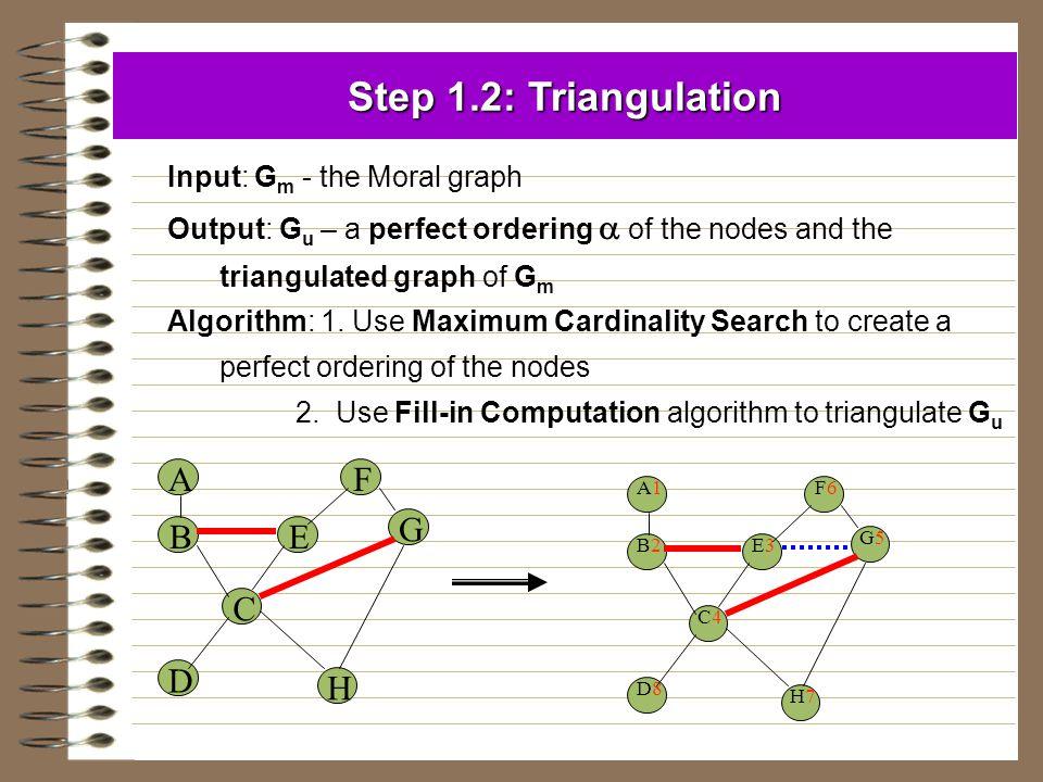 Step 1.2: Triangulation A D B E G C H F Input: Gm - the Moral graph