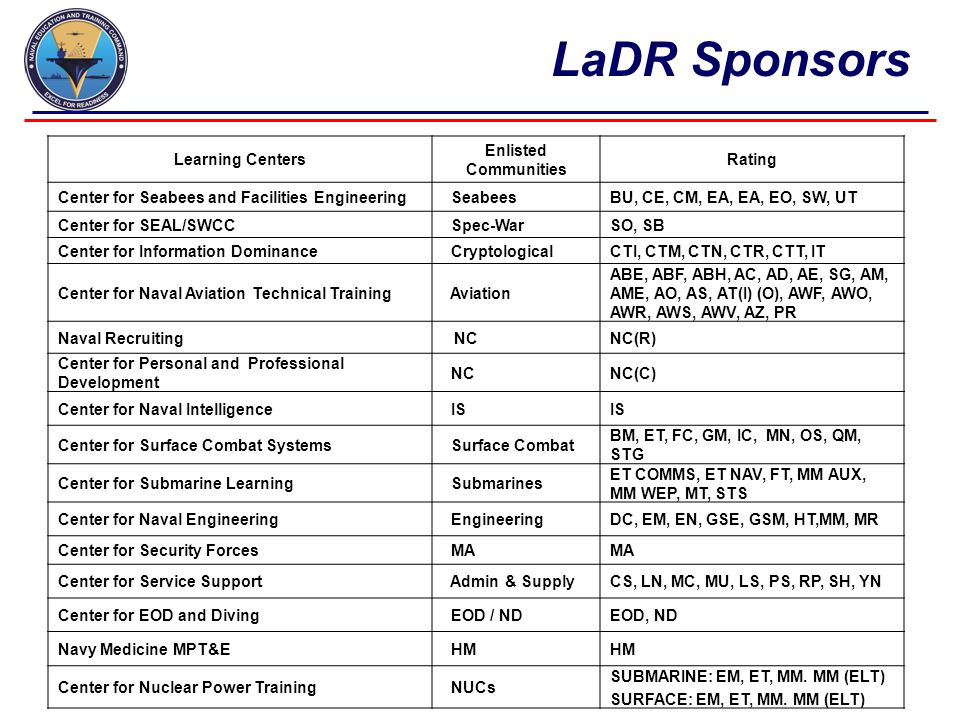LaDR Sponsors Learning Centers Enlisted Communities Rating
