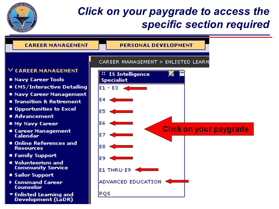 Click on your paygrade to access the specific section required