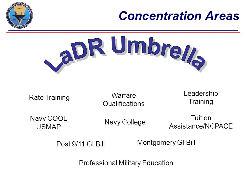 Concentration Areas LaDR Umbrella Leadership Training