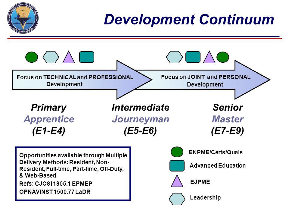 Development Continuum