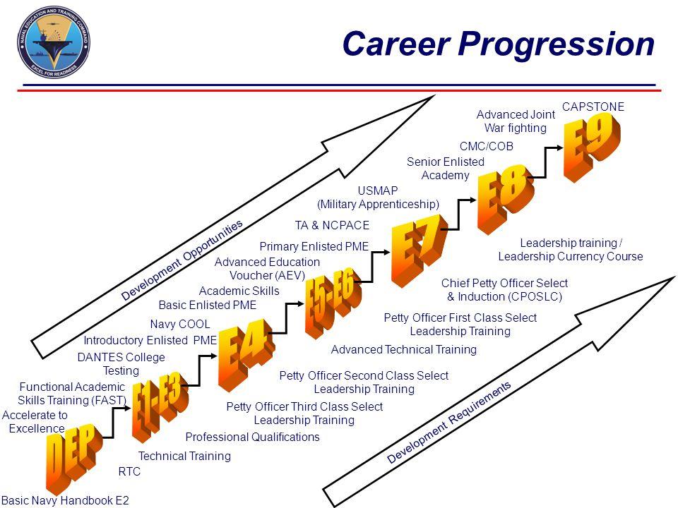 Career Progression E9 E8 E7 E5-E6 E4 E1-E3 DEP CAPSTONE
