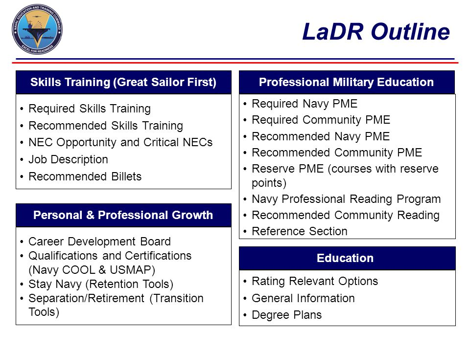 LaDR Outline Skills Training (Great Sailor First)