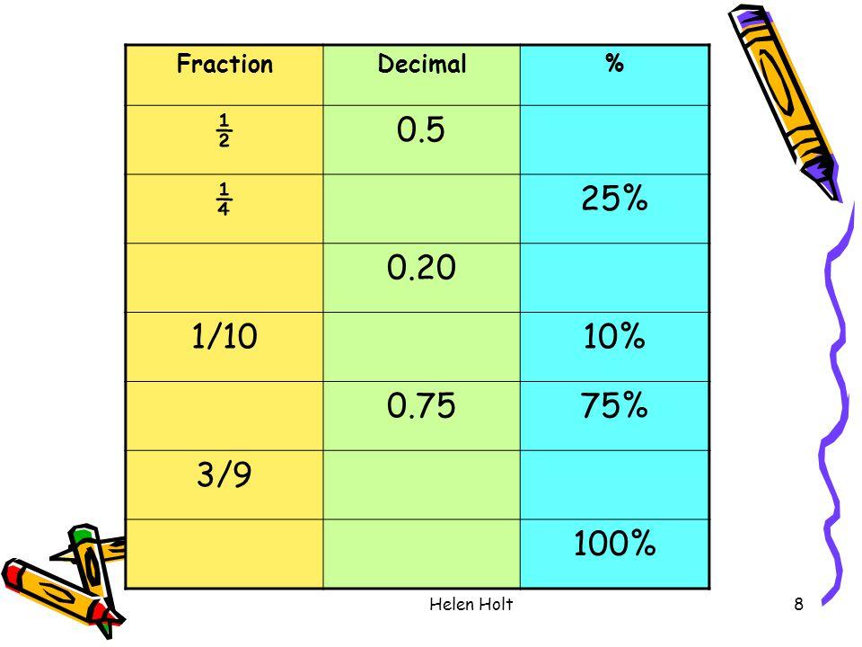 ½ 0.5 ¼ 25% 0.20 1/10 10% 0.75 75% 3/9 100% Fraction Decimal %