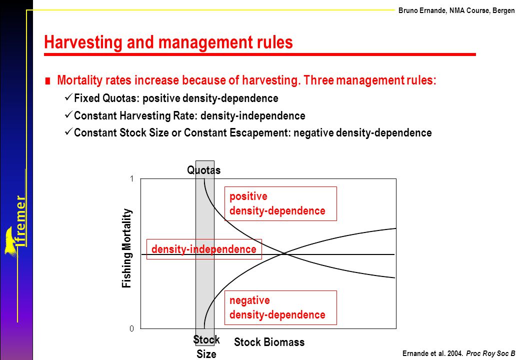 Harvesting and management rules