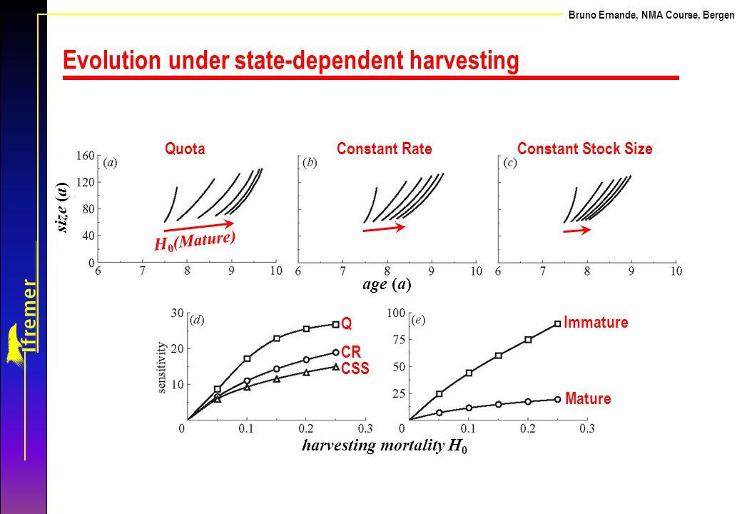 Evolution under state-dependent harvesting