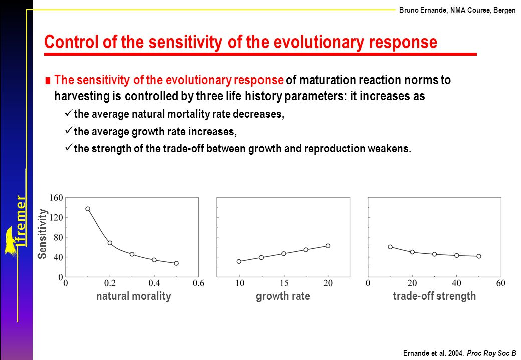 Control of the sensitivity of the evolutionary response