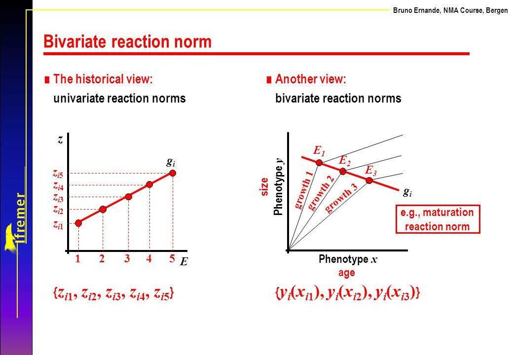 Bivariate reaction norm