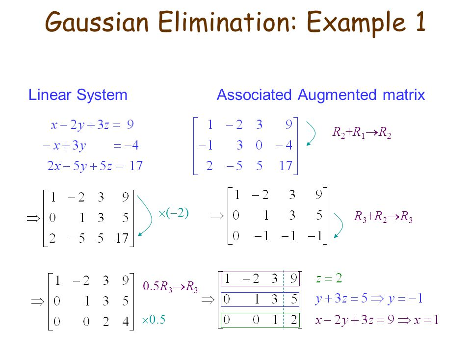Gaussian Elimination: Example 1
