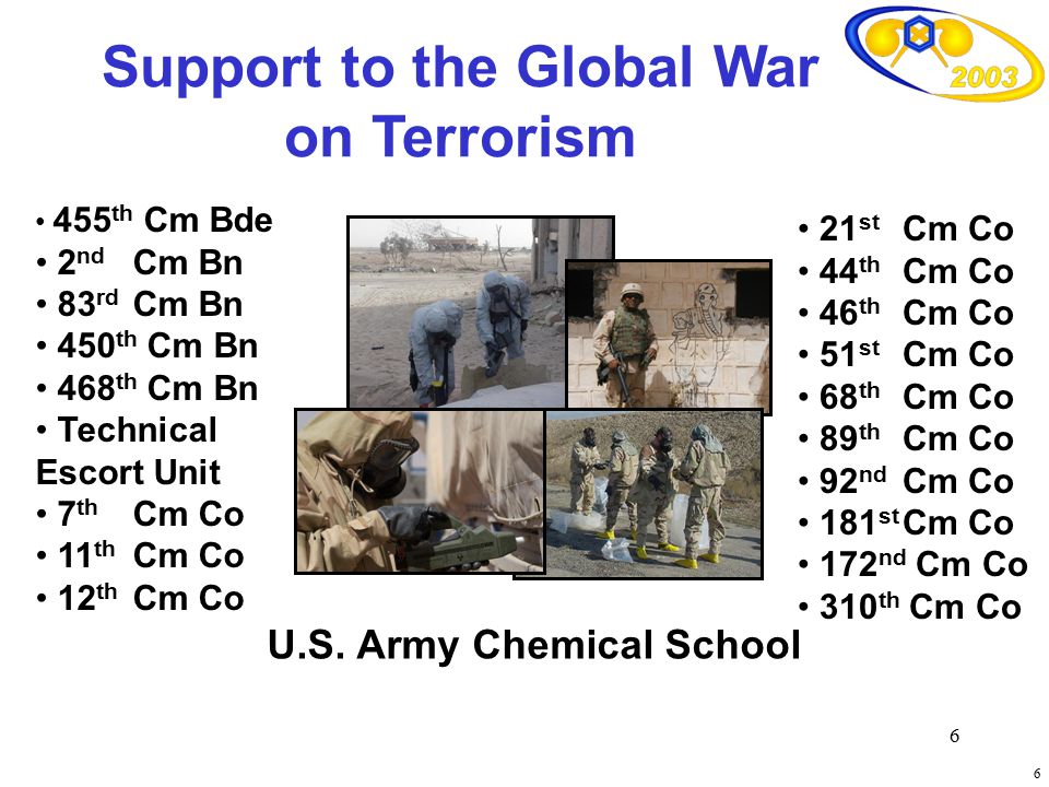 Support to the Global War on Terrorism U.S. Army Chemical School