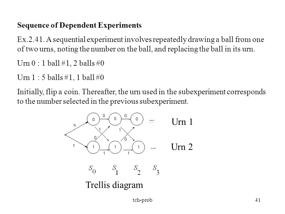 Urn 1 Urn 2 Trellis diagram Sequence of Dependent Experiments