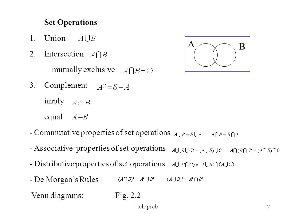 A B Set Operations Union Intersection mutually exclusive Complement