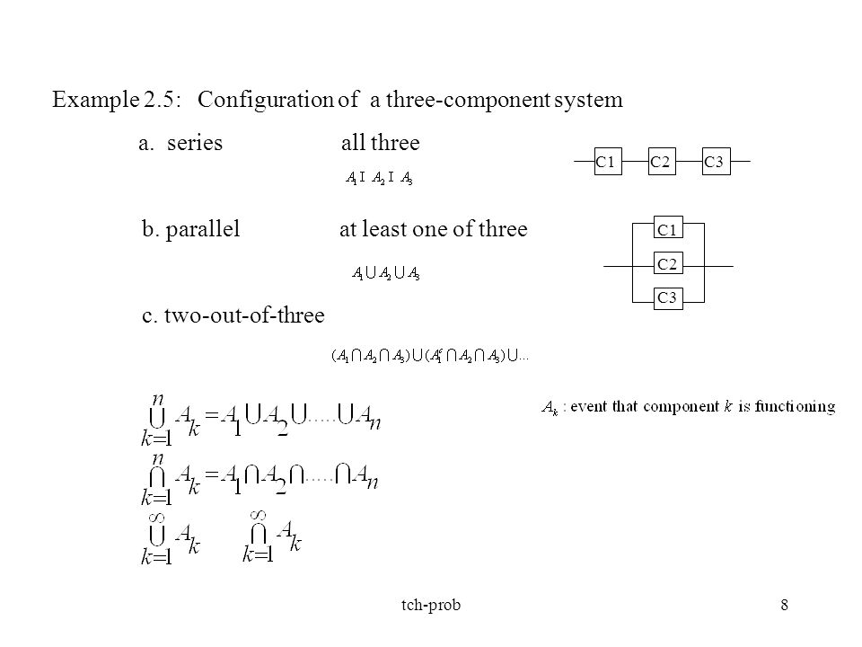 Example 2.5: Configuration of a three-component system