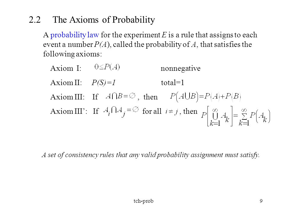 2.2 The Axioms of Probability