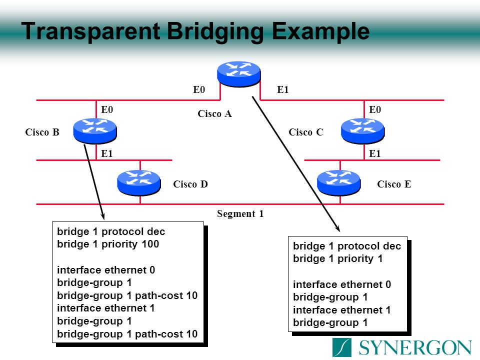 Transparent Bridging Example