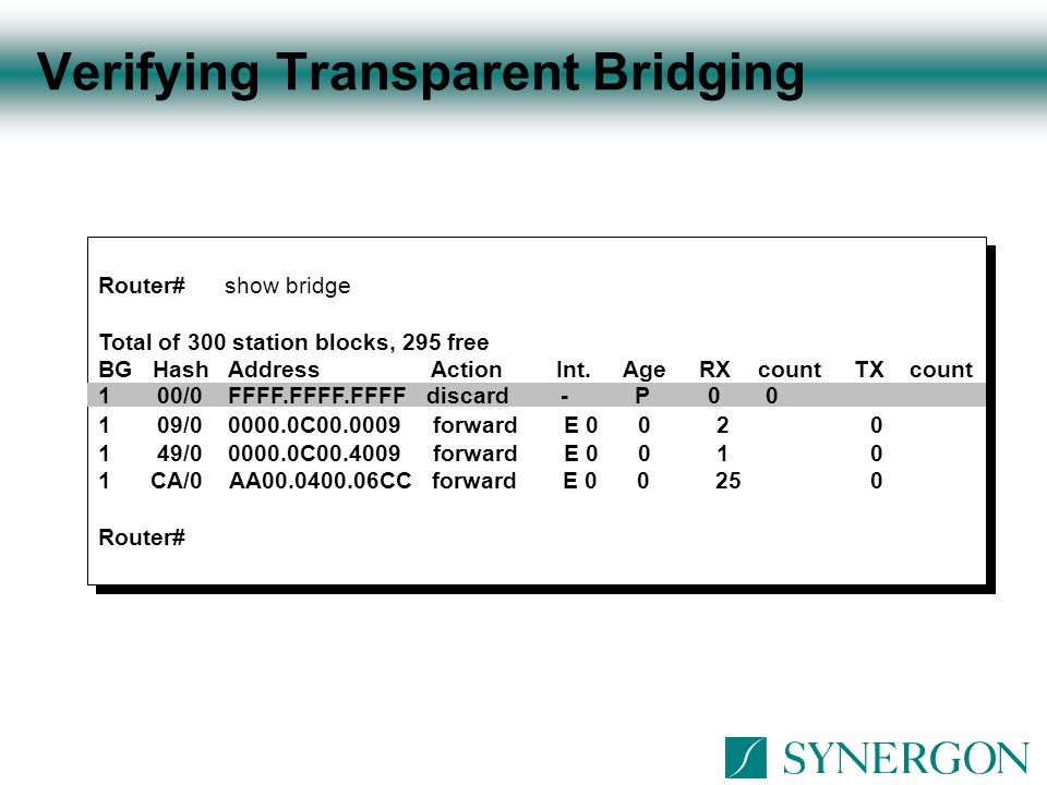 Verifying Transparent Bridging