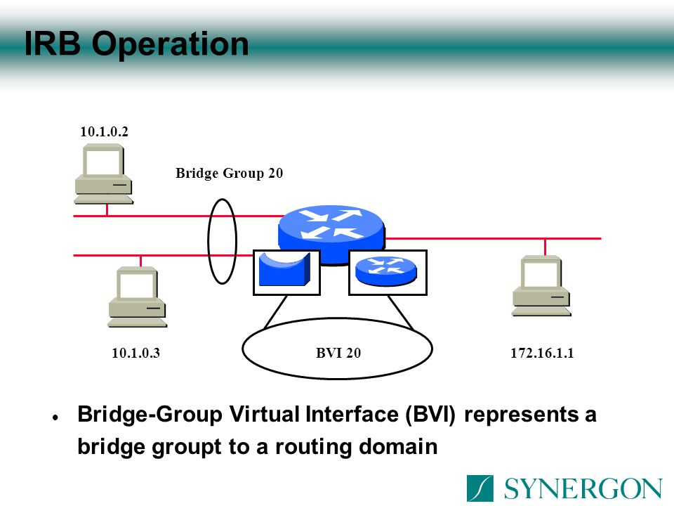 IRB Operation 10.1.0.2. Bridge Group 20.