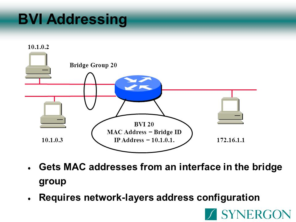 BVI Addressing 10.1.0.2. Bridge Group 20. BVI 20. MAC Address = Bridge ID. IP Address = 10.1.0.1.