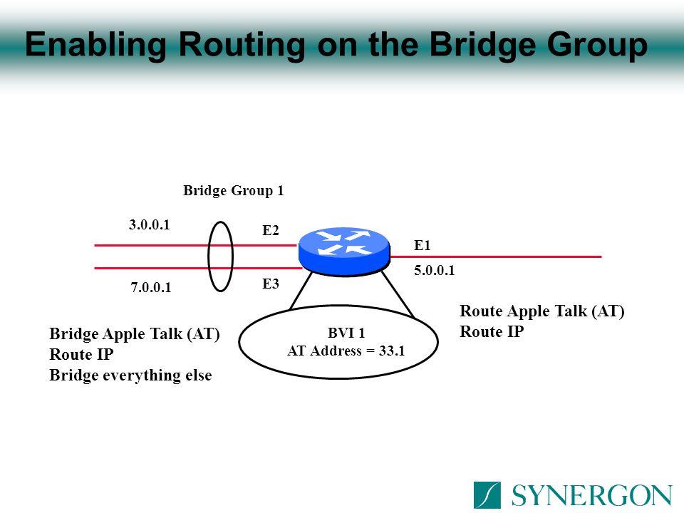 Enabling Routing on the Bridge Group