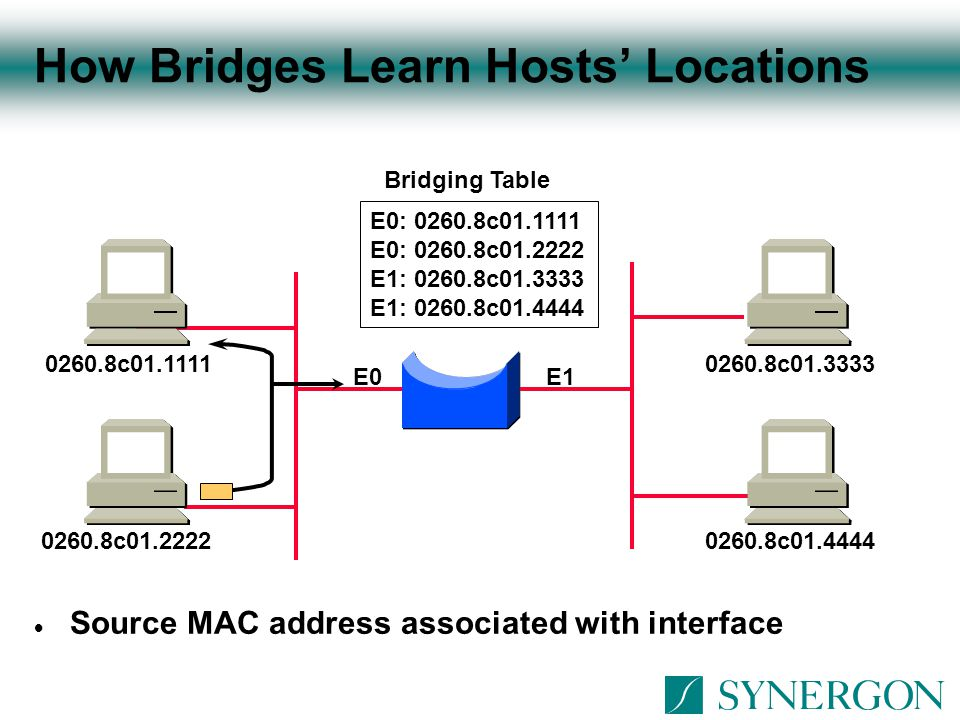 How Bridges Learn Hosts' Locations