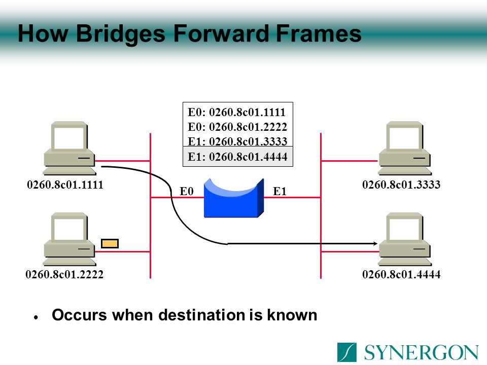 How Bridges Forward Frames