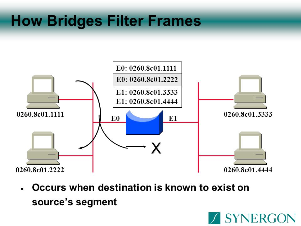 How Bridges Filter Frames