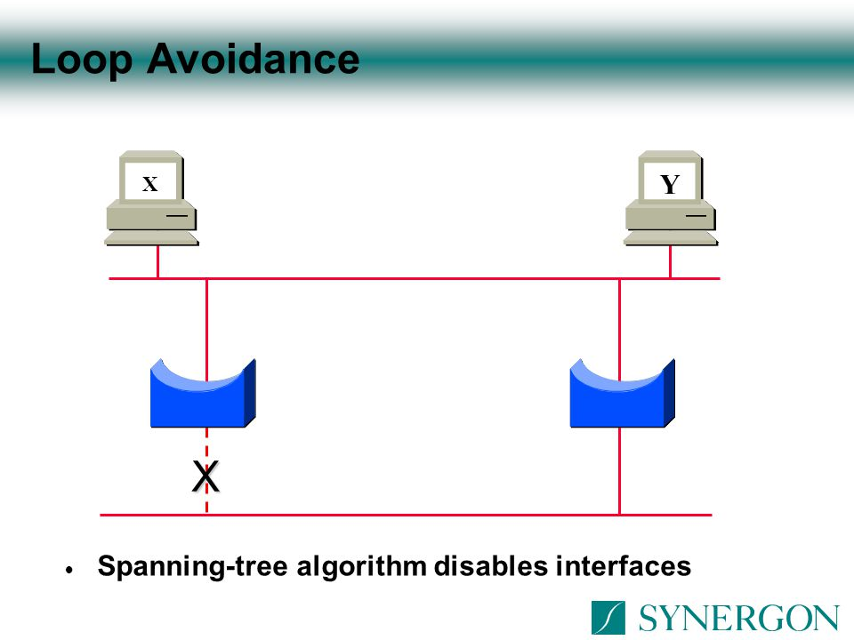 Loop Avoidance X Y Spanning-tree algorithm disables interfaces X
