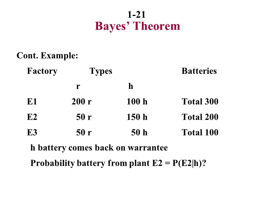 Bayes' Theorem Cont. Example: Factory Types Batteries r h