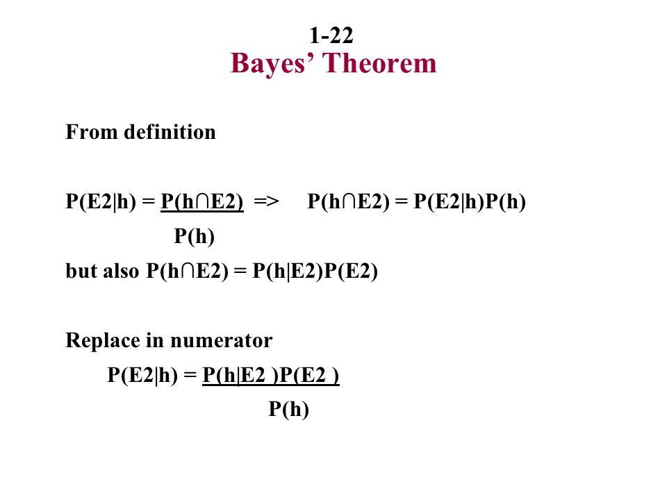 Bayes' Theorem From definition