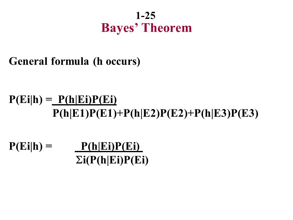 Bayes' Theorem General formula (h occurs)